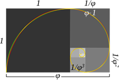 golden_ratio_spiral_composition
